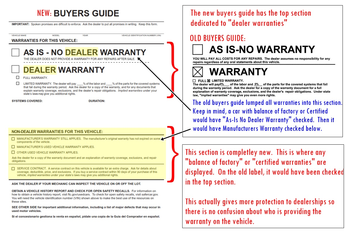 2017 Buyers Guide FAQ